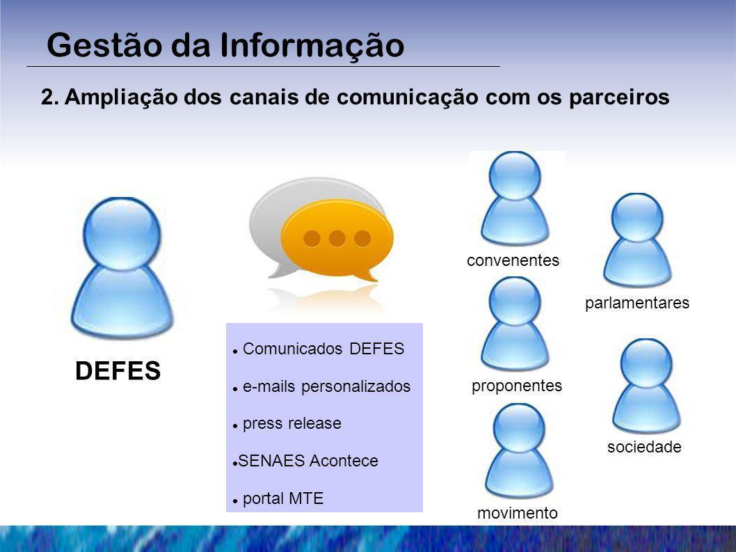Gestão da Informação DEFES