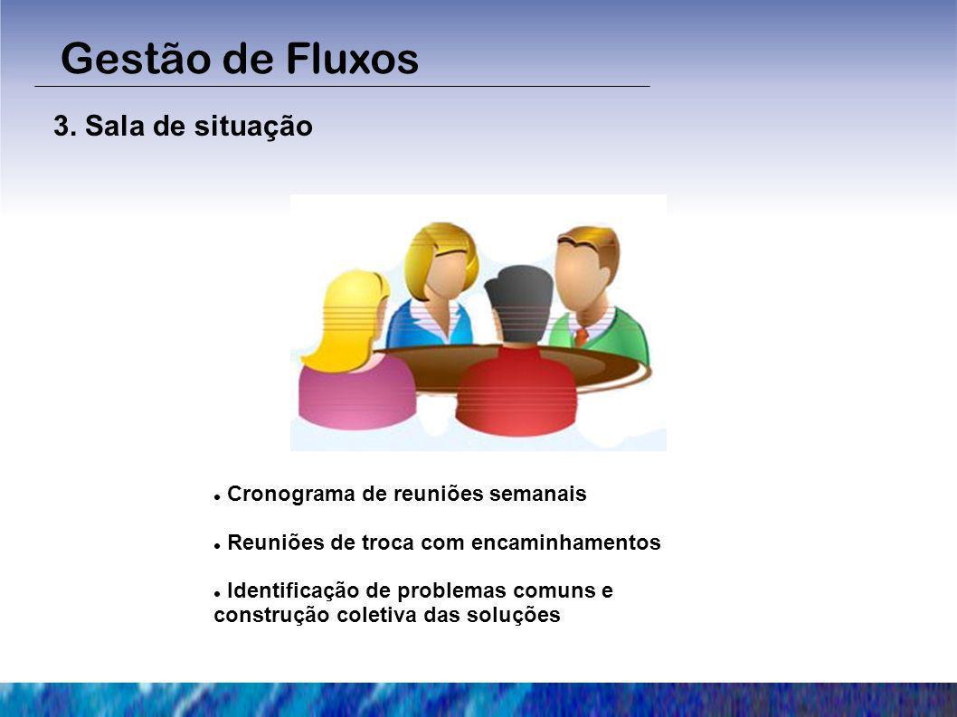 Gestão de Fluxos 3. Sala de situação Cronograma de reuniões semanais