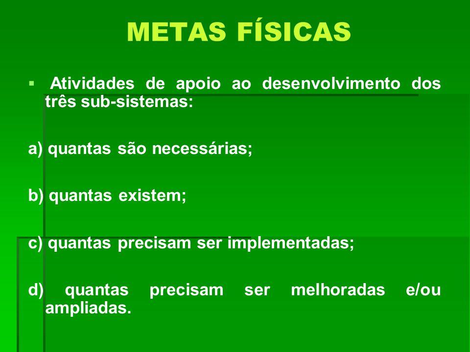METAS FÍSICAS a) quantas são necessárias; b) quantas existem;