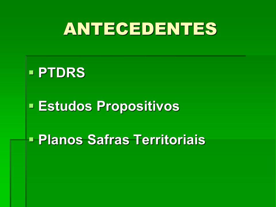 ANTECEDENTES PTDRS Estudos Propositivos Planos Safras Territoriais