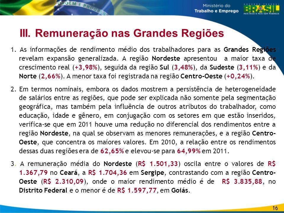 III. Remuneração nas Grandes Regiões