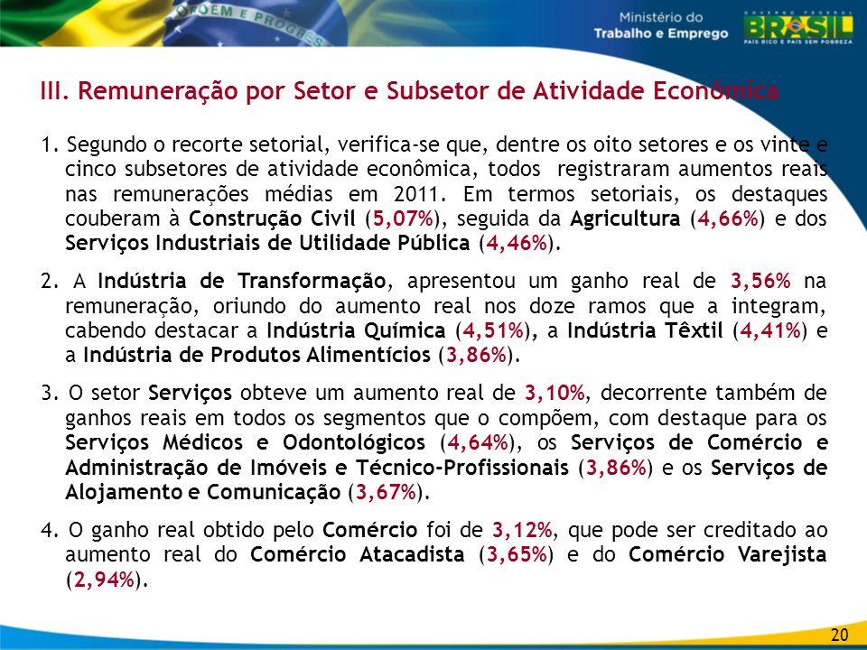 III. Remuneração por Setor e Subsetor de Atividade Econômica