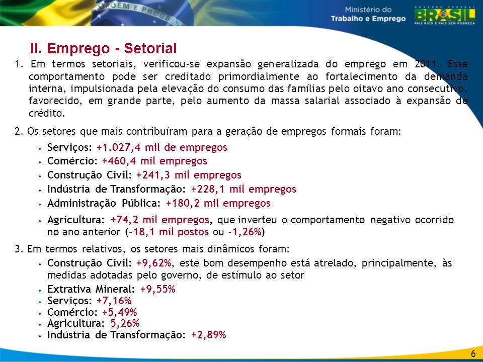 II. Emprego - Setorial
