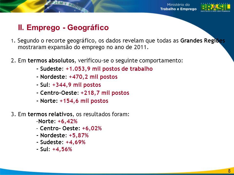 II. Emprego - Geográfico
