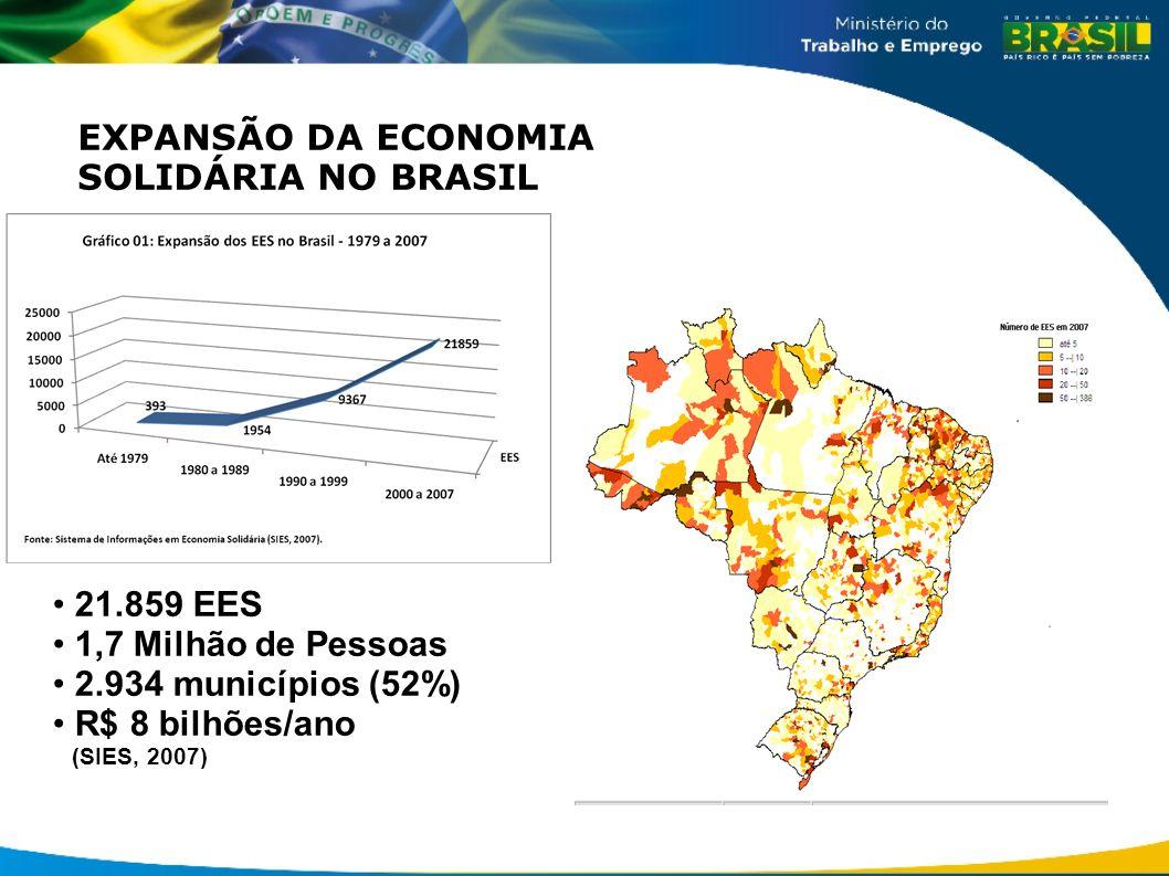 EXPANSÃO DA ECONOMIA SOLIDÁRIA NO BRASIL