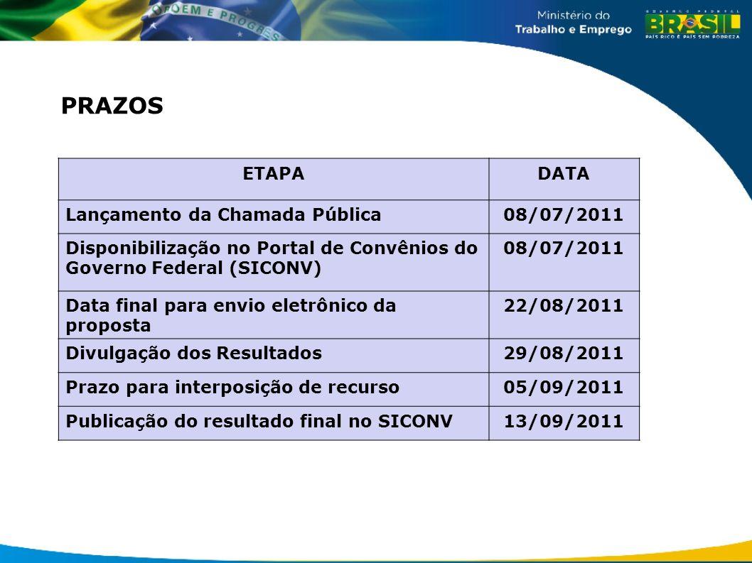 PRAZOS ETAPA DATA Lançamento da Chamada Pública 08/07/2011