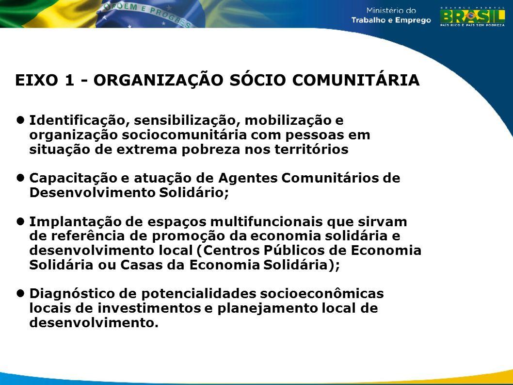 EIXO 1 - ORGANIZAÇÃO SÓCIO COMUNITÁRIA