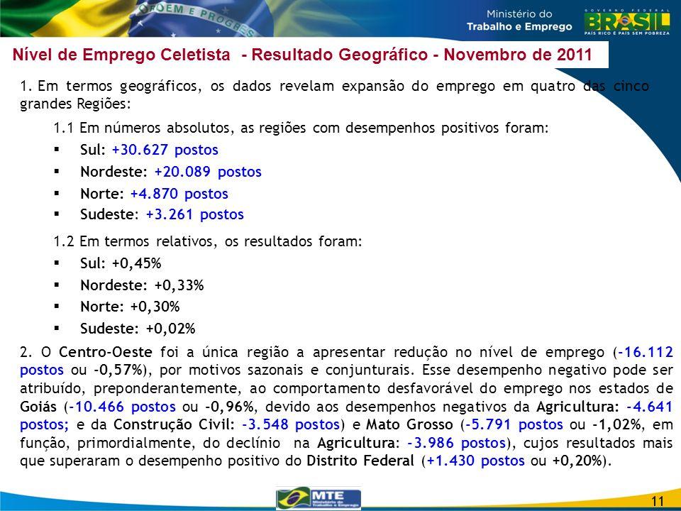 Nível de Emprego Celetista - Resultado Geográfico - Novembro de 2011