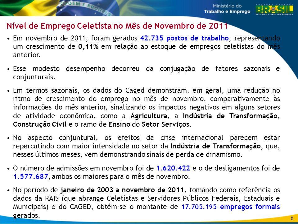 Nível de Emprego Celetista no Mês de Novembro de 2011