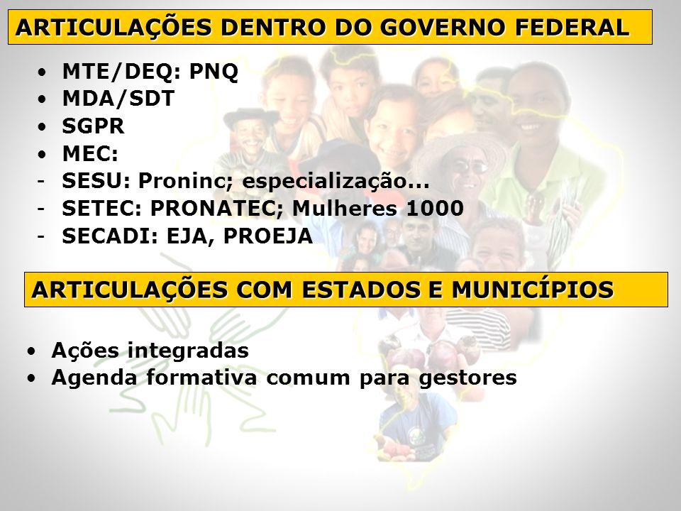 ARTICULAÇÕES DENTRO DO GOVERNO FEDERAL