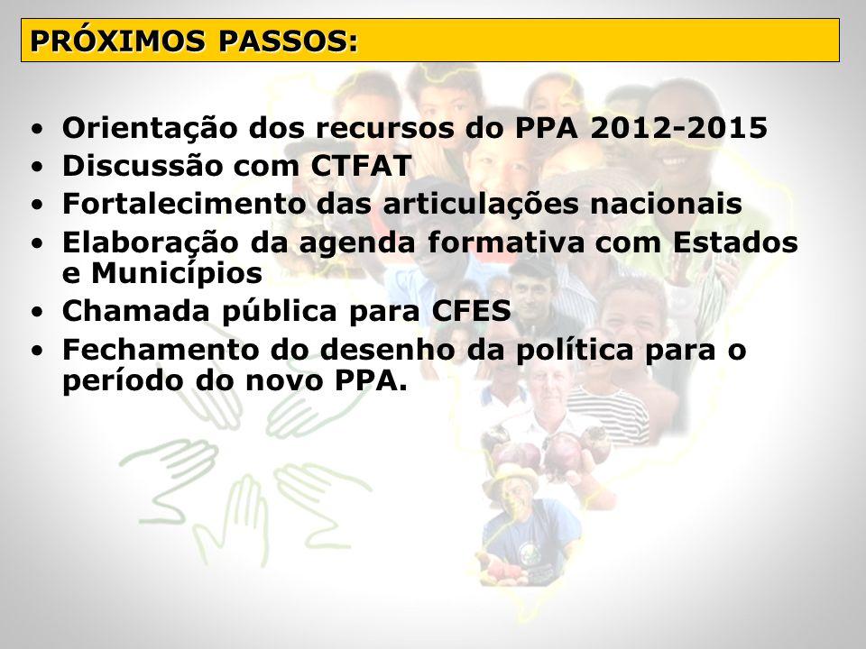 PRÓXIMOS PASSOS: Orientação dos recursos do PPA 2012-2015. Discussão com CTFAT. Fortalecimento das articulações nacionais.