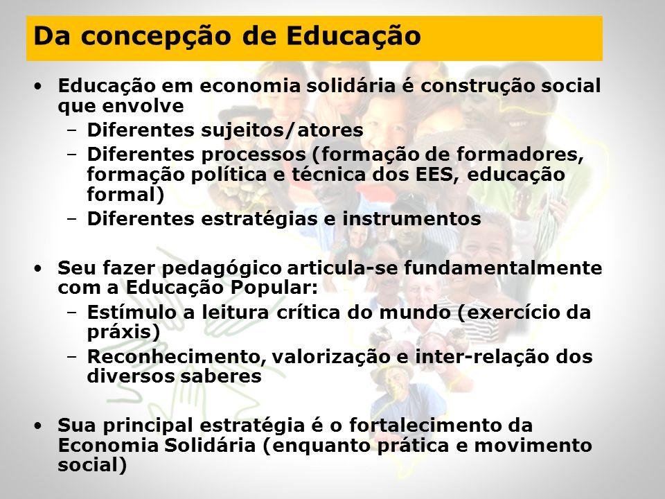 Da concepção de Educação