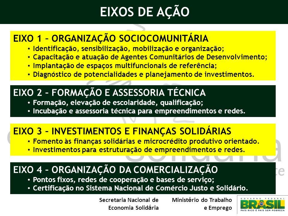 EIXOS DE AÇÃO EIXO 1 – ORGANIZAÇÃO SOCIOCOMUNITÁRIA