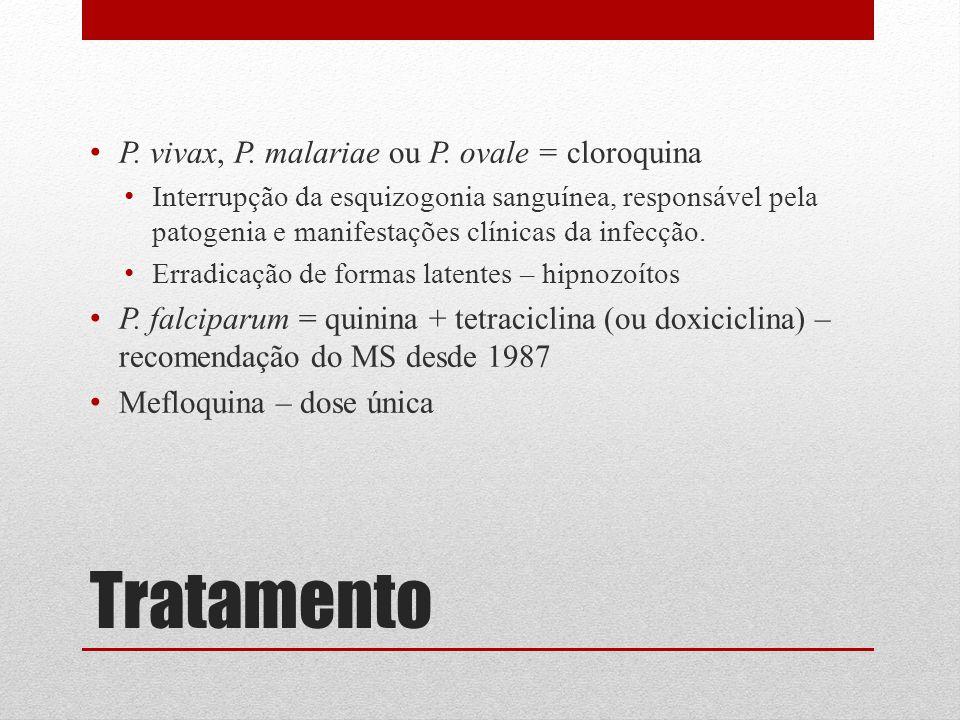 Tratamento P. vivax, P. malariae ou P. ovale = cloroquina