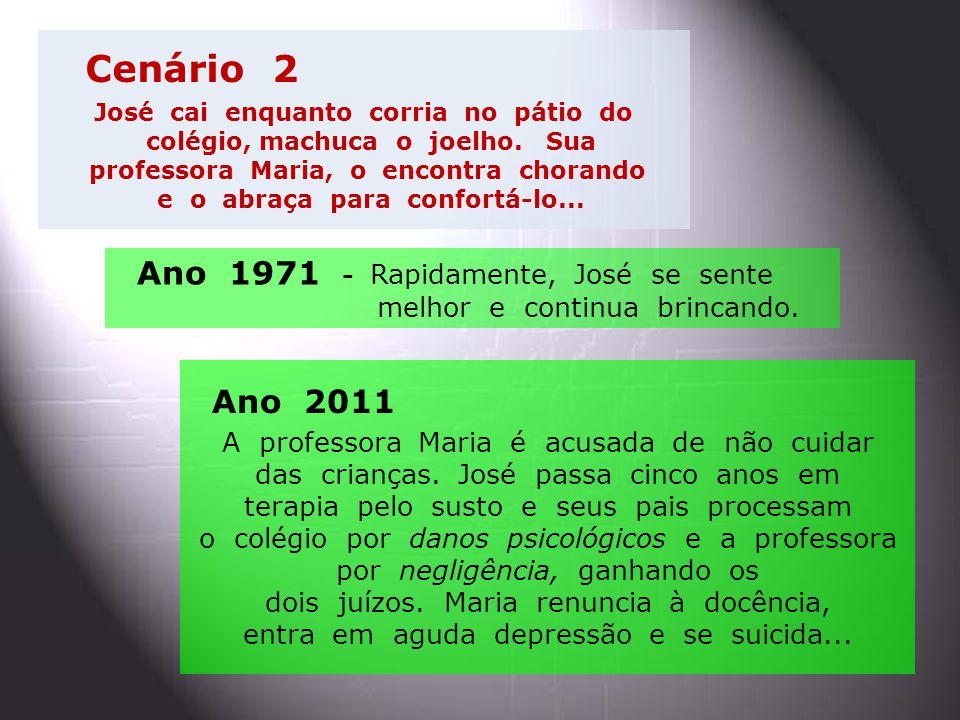 Cenário 2 Ano 1971 - Rapidamente, José se sente Ano 2011