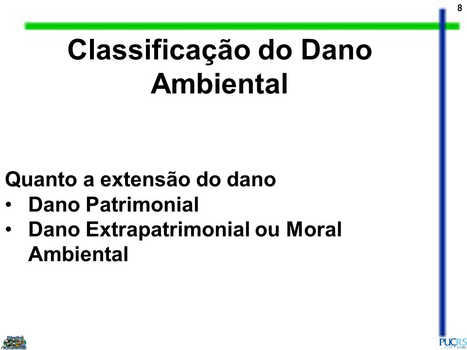 Classificação do Dano Ambiental