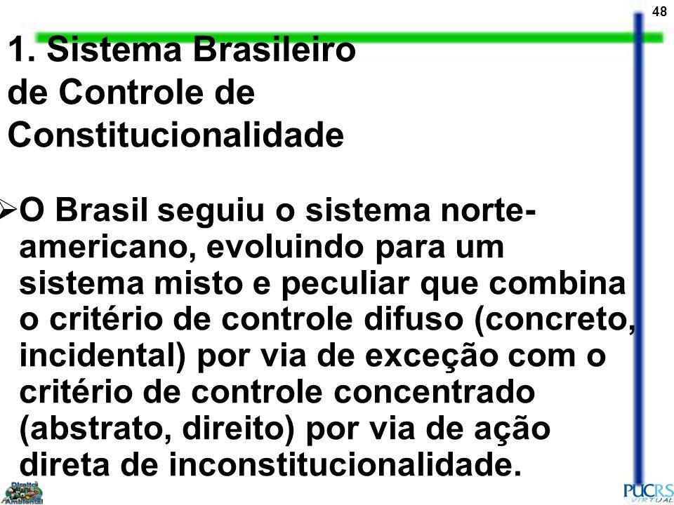 1. Sistema Brasileiro de Controle de Constitucionalidade