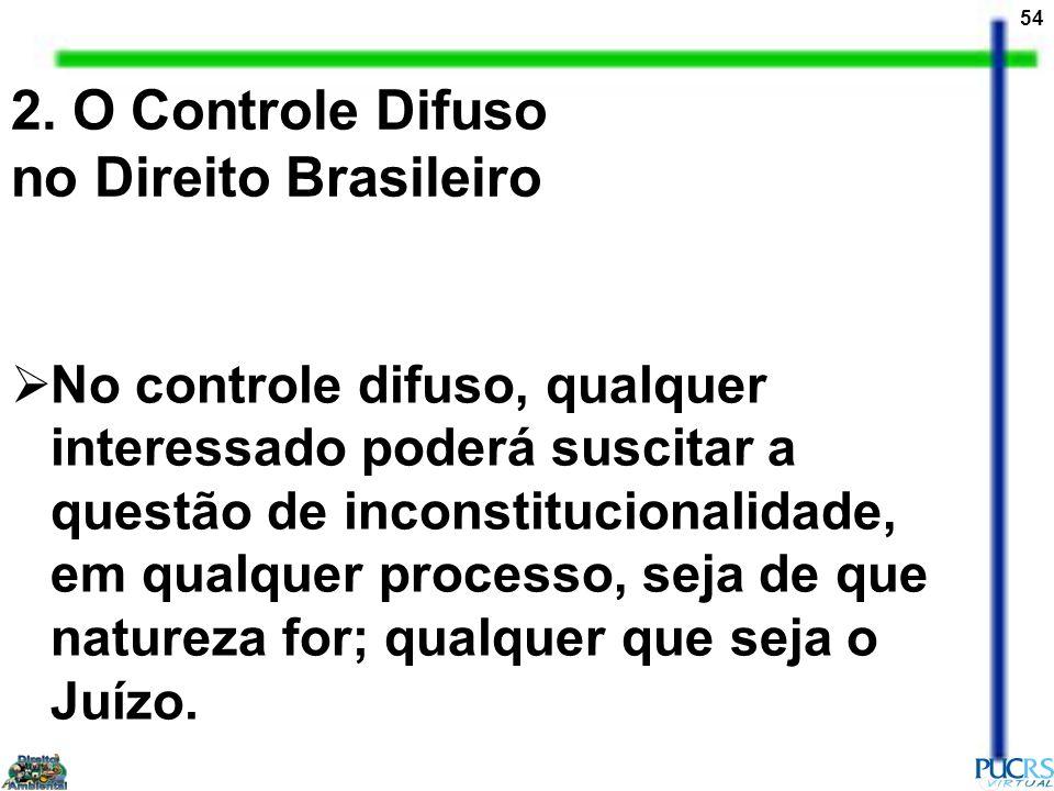 2. O Controle Difuso no Direito Brasileiro
