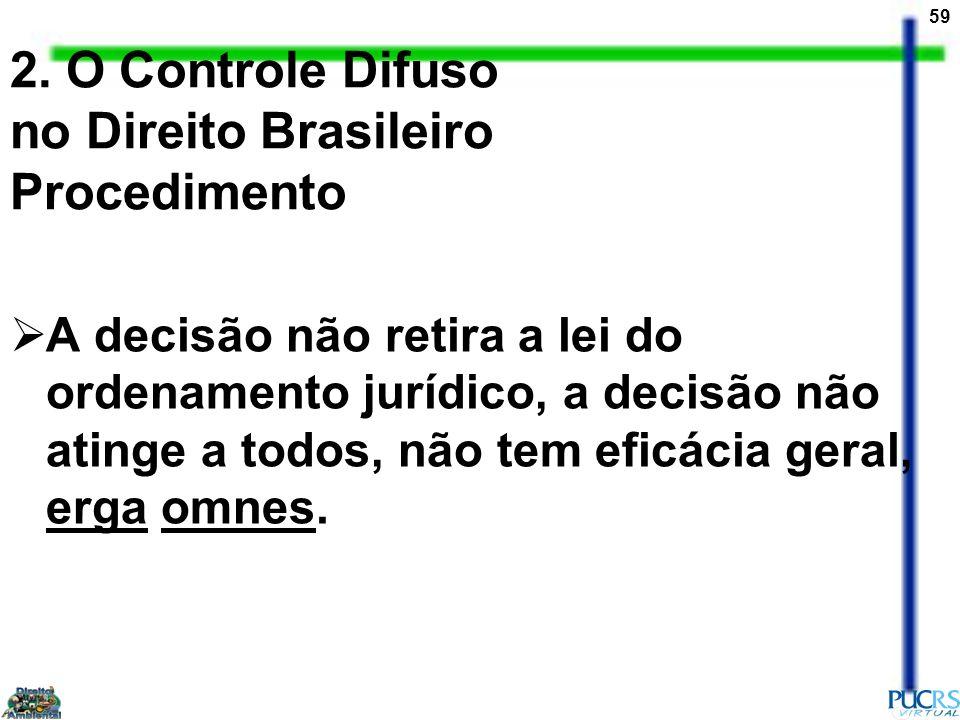 2. O Controle Difuso no Direito Brasileiro Procedimento