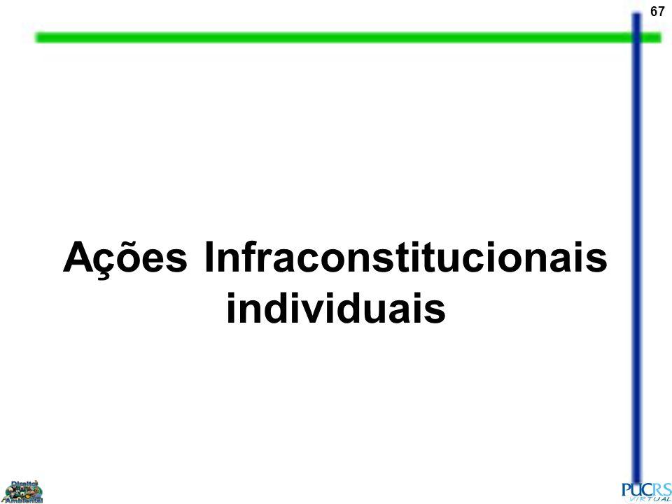 Ações Infraconstitucionais individuais