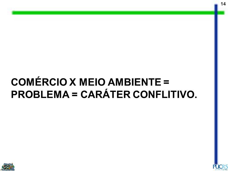 COMÉRCIO X MEIO AMBIENTE = PROBLEMA = CARÁTER CONFLITIVO.