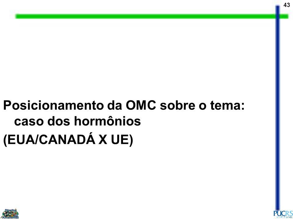 Posicionamento da OMC sobre o tema: caso dos hormônios