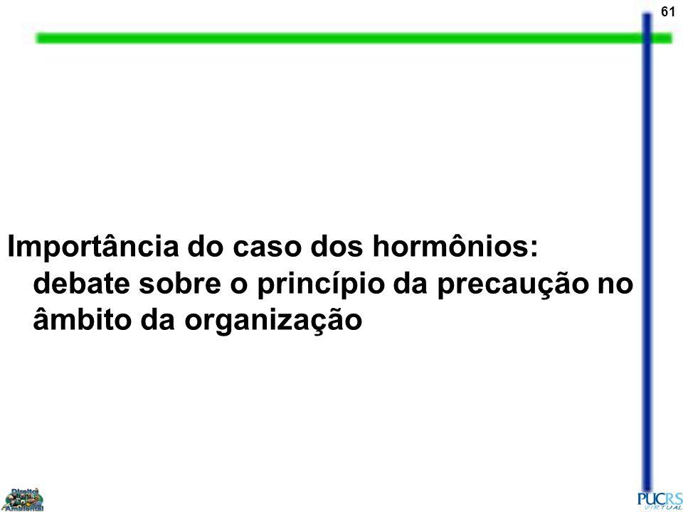 Importância do caso dos hormônios: debate sobre o princípio da precaução no âmbito da organização