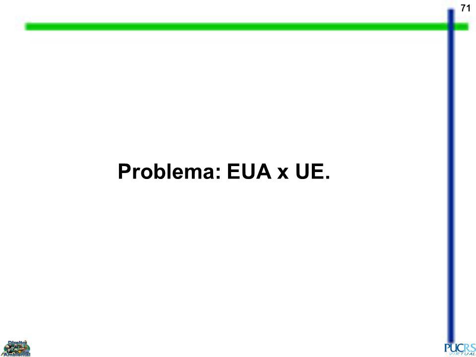 Problema: EUA x UE.