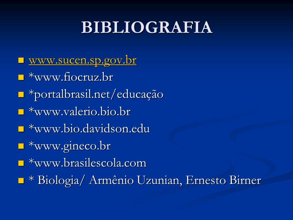 BIBLIOGRAFIA www.sucen.sp.gov.br *www.fiocruz.br