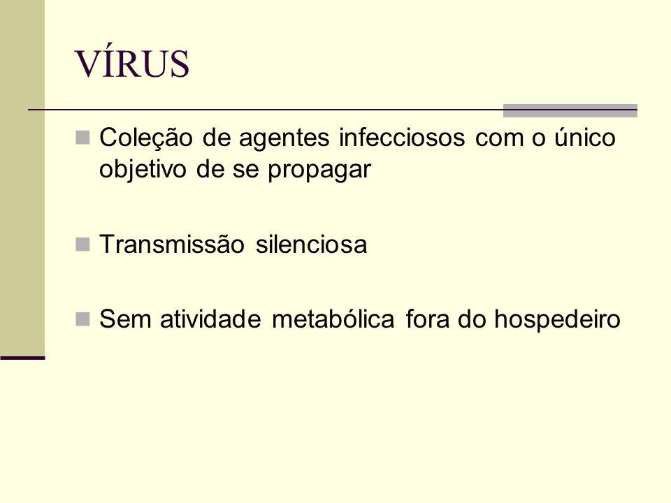 VÍRUS Coleção de agentes infecciosos com o único objetivo de se propagar.