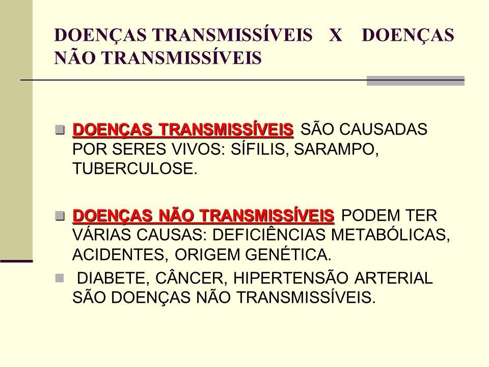 DOENÇAS TRANSMISSÍVEIS X DOENÇAS NÃO TRANSMISSÍVEIS