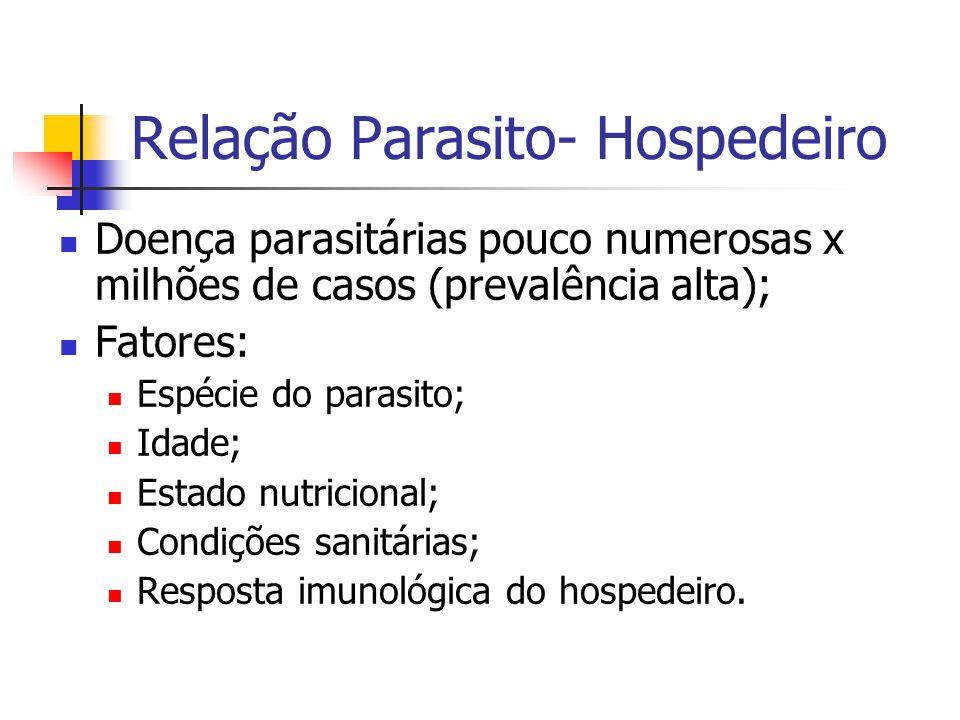 Relação Parasito- Hospedeiro