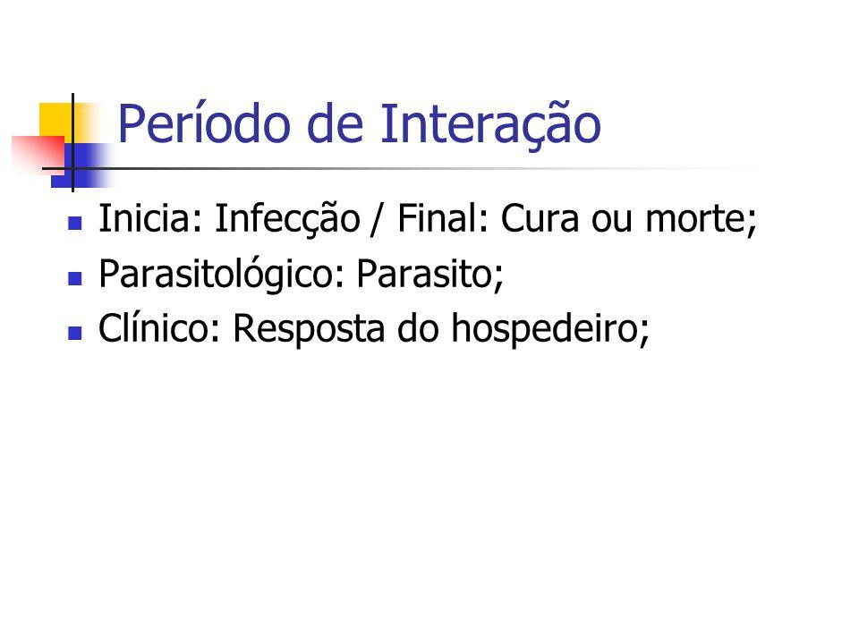 Período de Interação Inicia: Infecção / Final: Cura ou morte;