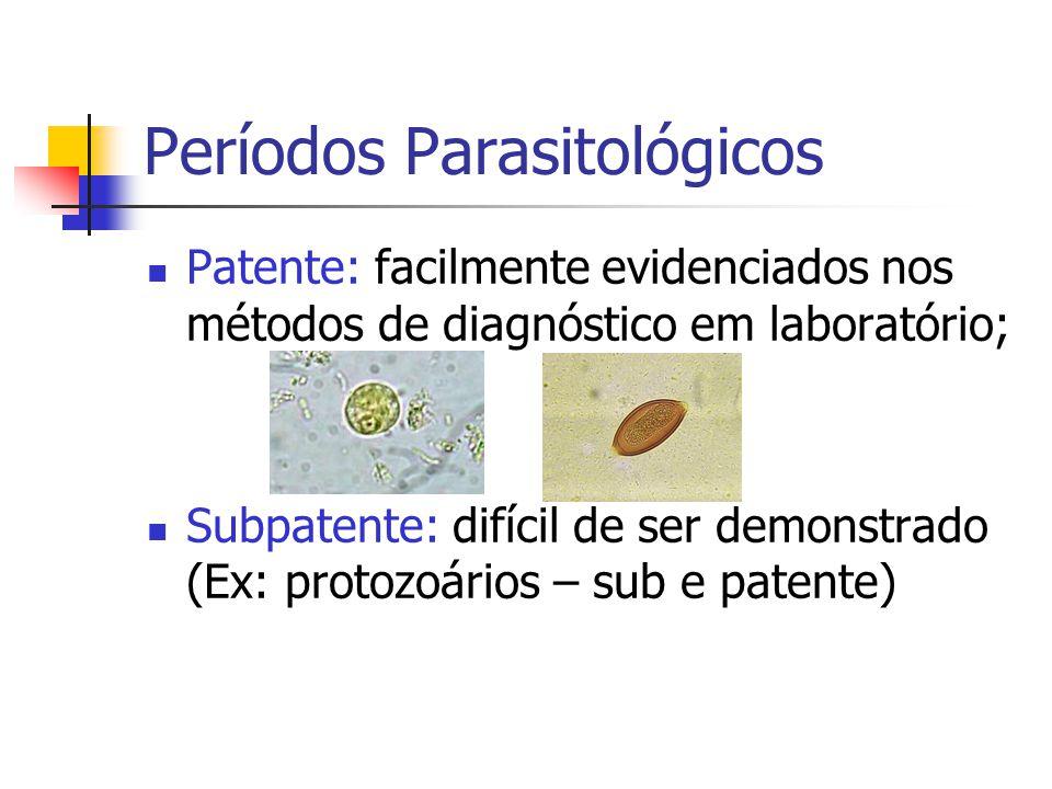 Períodos Parasitológicos