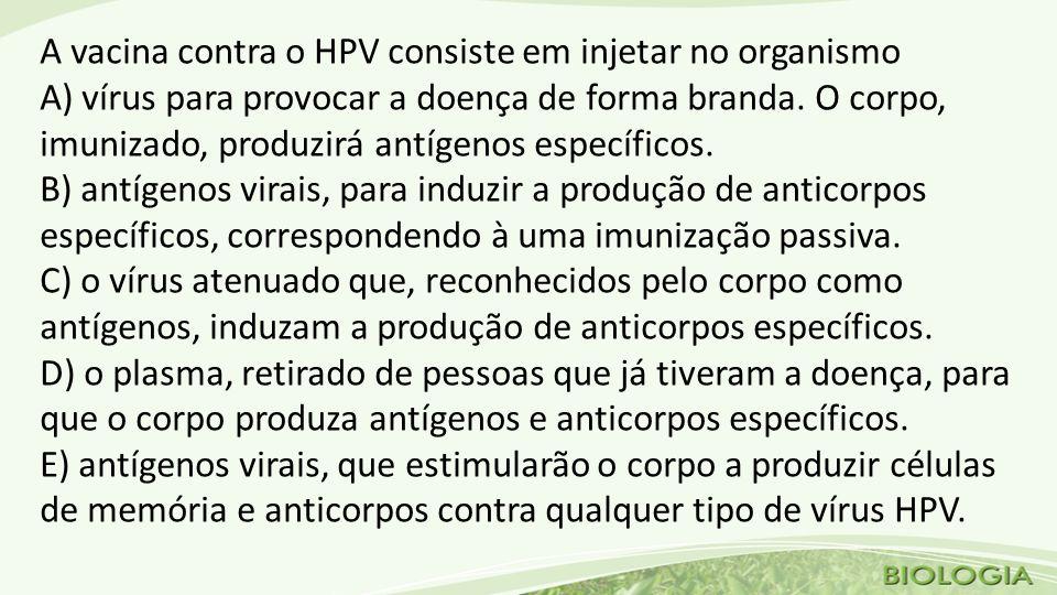 A vacina contra o HPV consiste em injetar no organismo