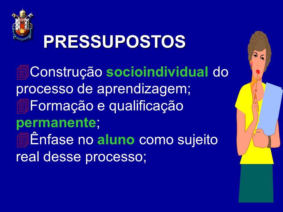 PRESSUPOSTOS Construção socioindividual do processo de aprendizagem;