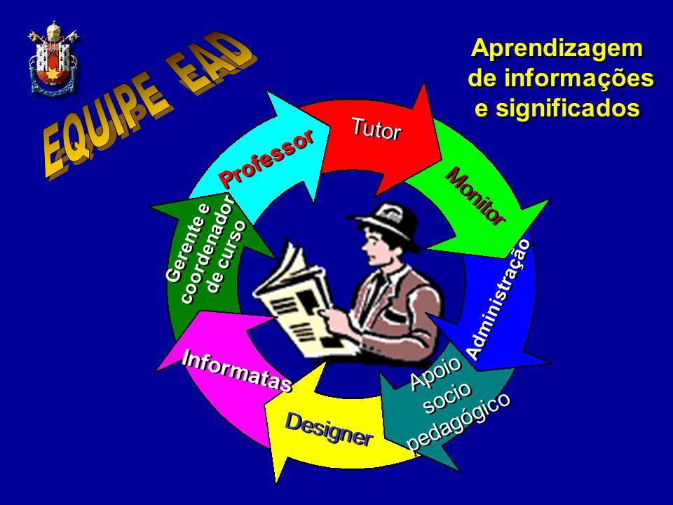 EQUIPE EAD Aprendizagem de informações e significados Tutor Professor