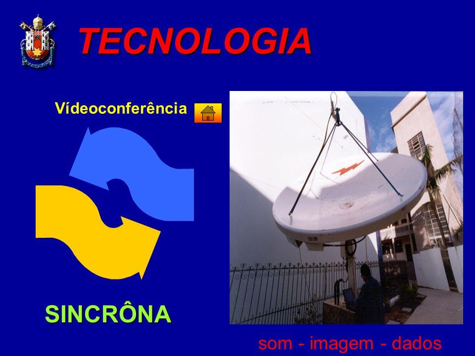 TECNOLOGIA Vídeoconferência SINCRÔNA som - imagem - dados