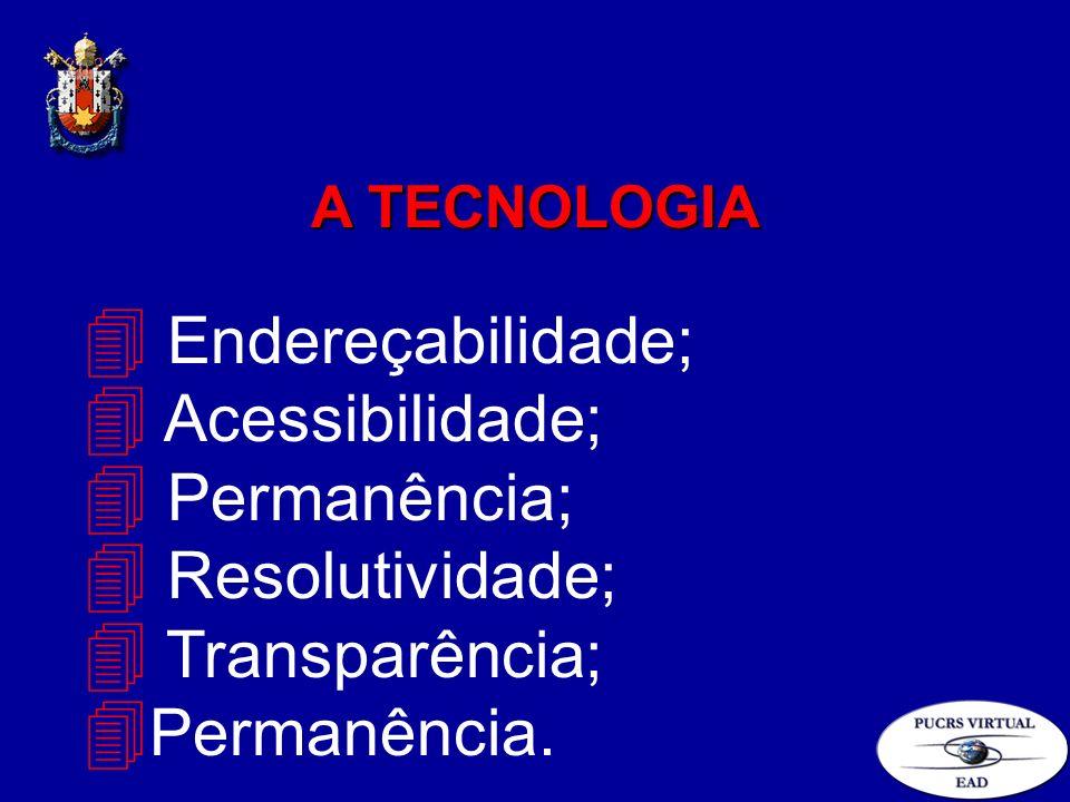 Endereçabilidade; Acessibilidade; Permanência; Resolutividade;