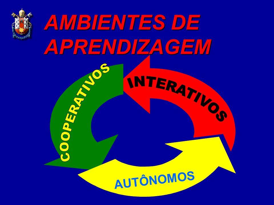 AMBIENTES DE APRENDIZAGEM