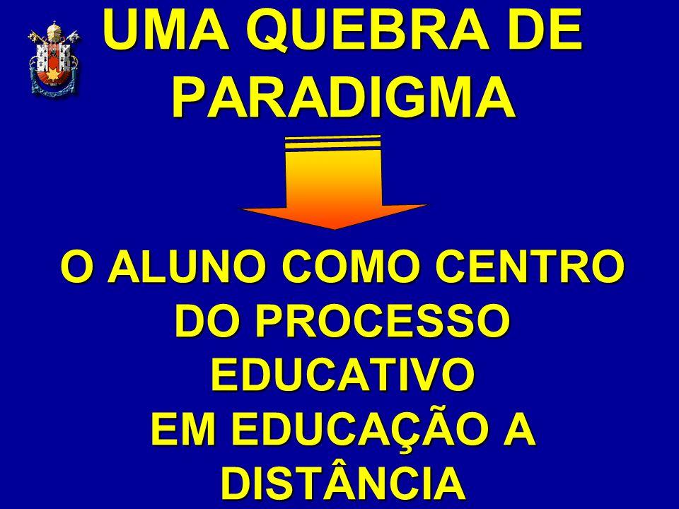 UMA QUEBRA DE PARADIGMA O ALUNO COMO CENTRO DO PROCESSO EDUCATIVO EM EDUCAÇÃO A DISTÂNCIA