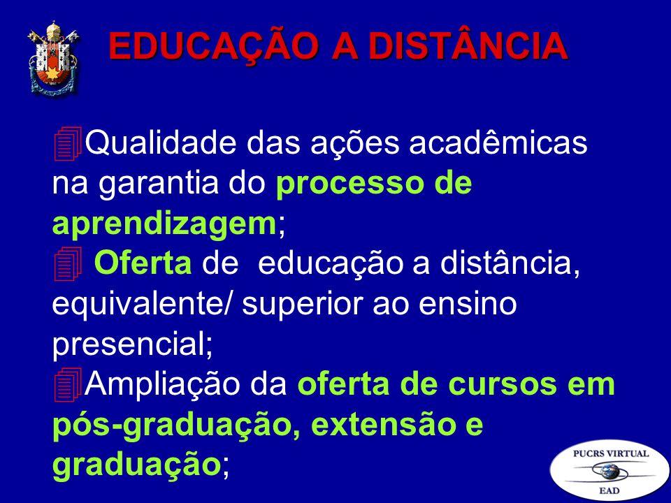 EDUCAÇÃO A DISTÂNCIA Qualidade das ações acadêmicas na garantia do processo de aprendizagem;
