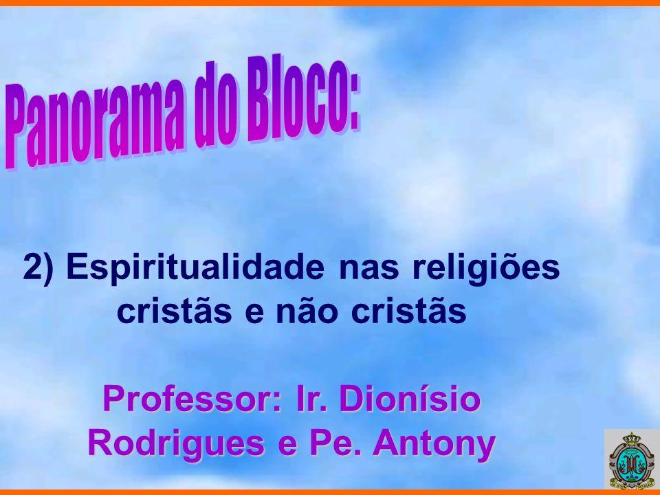 2) Espiritualidade nas religiões cristãs e não cristãs