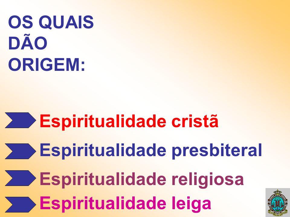 OS QUAIS DÃO ORIGEM:Espiritualidade cristã. Espiritualidade presbiteral. Espiritualidade religiosa.