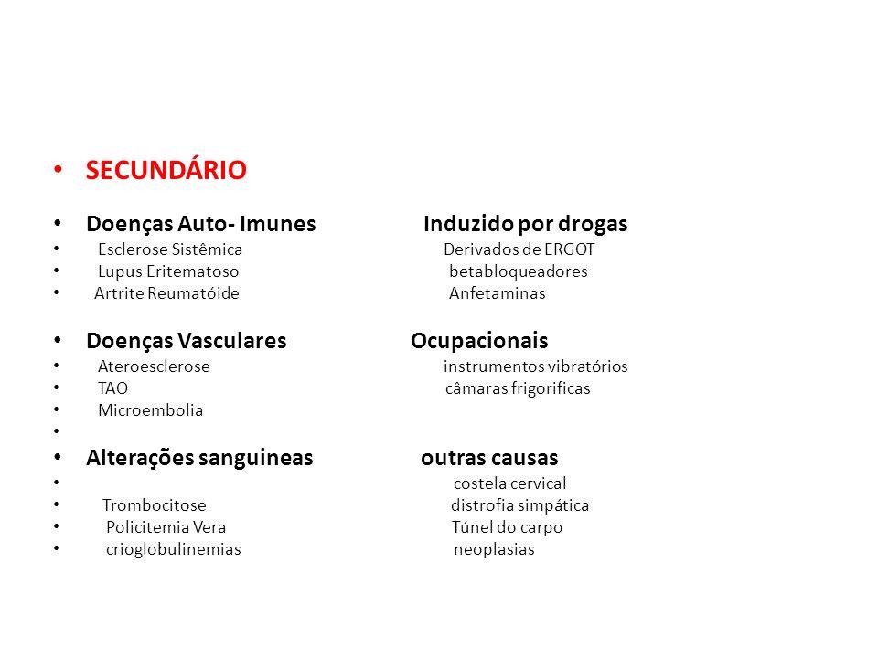 SECUNDÁRIO Doenças Auto- Imunes Induzido por drogas