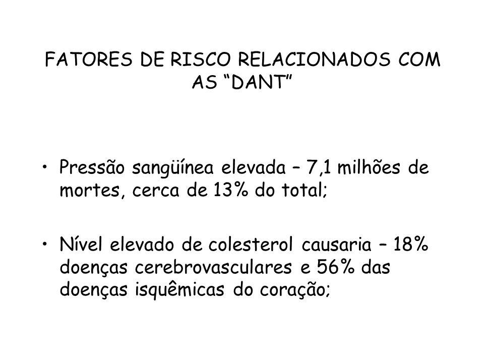 FATORES DE RISCO RELACIONADOS COM AS DANT