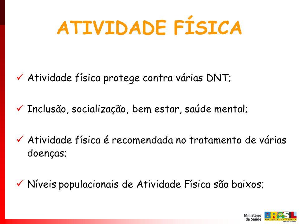 ATIVIDADE FÍSICA Atividade física protege contra várias DNT;