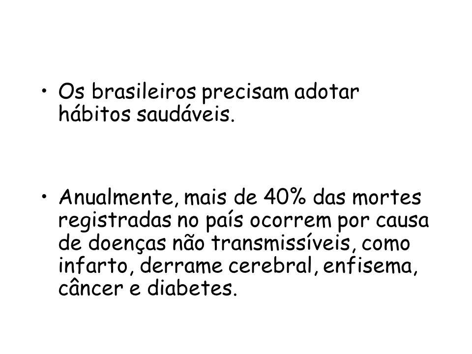 Os brasileiros precisam adotar hábitos saudáveis.