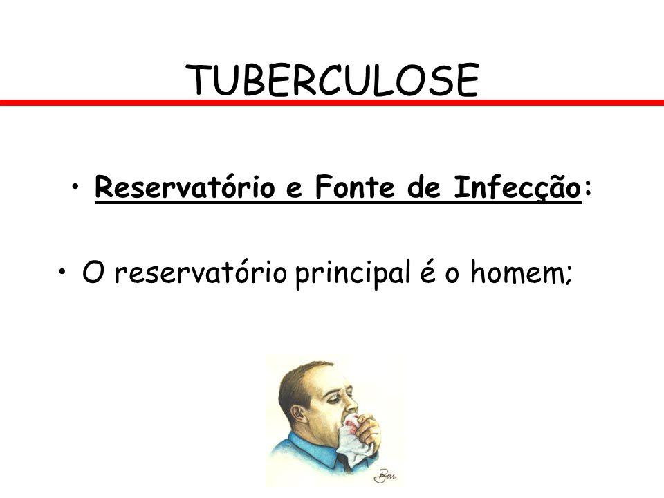 Reservatório e Fonte de Infecção: