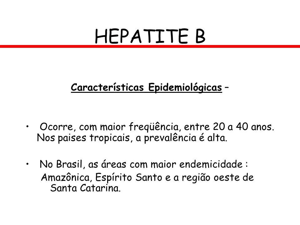 Características Epidemiológicas –